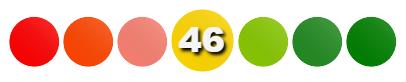 ZeDiet-Score = 46