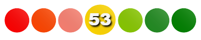 ZeDiet-Score = 53