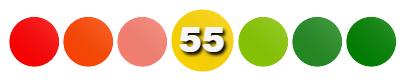 ZeDiet-Score = 55