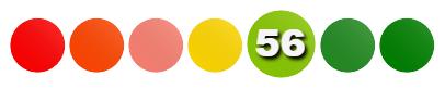 ZeDiet-Score = 56