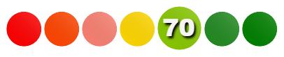 ZeDiet-Score = 70